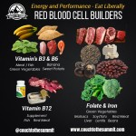 Increasing Your Energy and Performance Through Nutrition: Red Blood Cell Creation Tips